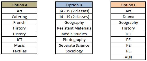 Uk Options